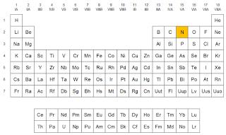 Qumicas el nitrgeno localizacin del nitrgeno en la tabla peridica urtaz Choice Image