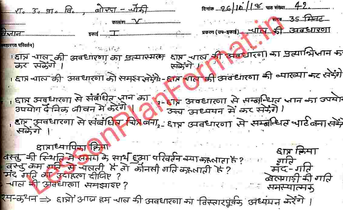Lesson Plan of Science in Hindi