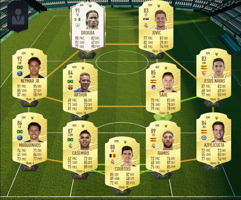The collective, what importance on FUT in FIFA 22?
