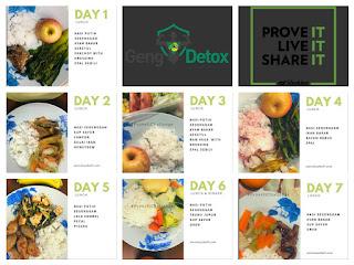 Gambar dan Jadual Menu Detoks Tubuh Shaklee Seminggu 7 Hari