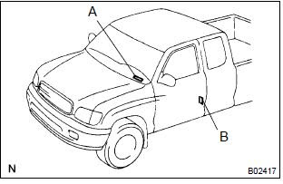 Toyota Avensis Electrical Wiring Diagram
