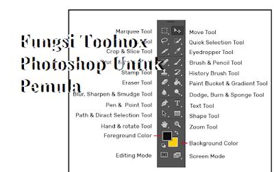 Fungsi Toolnox Photoshop Untuk Pemula