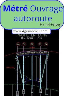 Exemple de métré d'un ouvrage d'autoroute