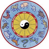 Kalender bangsa Cina telah digunakan sejak zaman neolitikum dan berdirinya dinasti Xia sekitar 2000 tahun yang lalu.