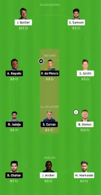RR vs CSK |RR vs CSK Dream11 team Prediction