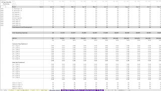 flat fee lending pro forma 5