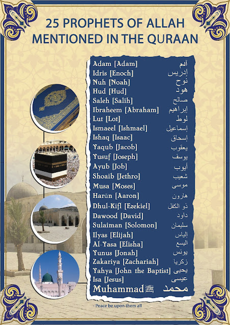 25 Prophet's of Great Allah Pak Mentioned In The Al Qur'aan