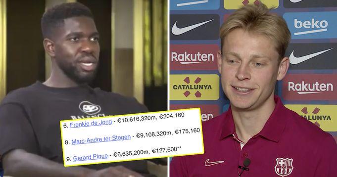 Barcelona 10 top earners 2021/2022 season revealed