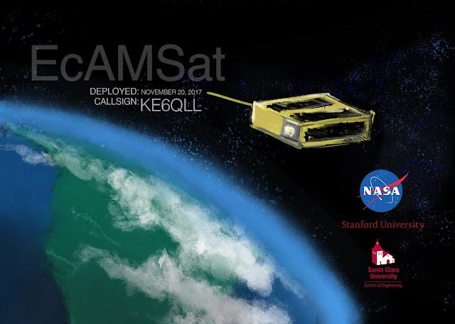EcAMSat QSL Cards