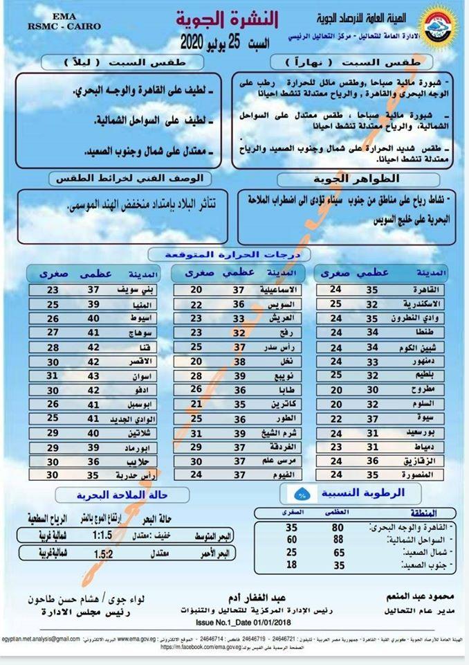 اخبار طقس السبت 25 يوليو 2020 النشرة الجوية فى مصر