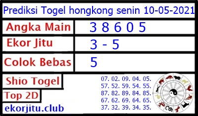 Bocoran Togel Hk 10 Mei 2021