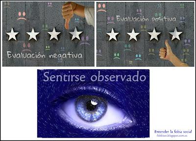 Imagen que representa una evaluación positiva,  una evaluación negativa y sentirse observado en la fobia social