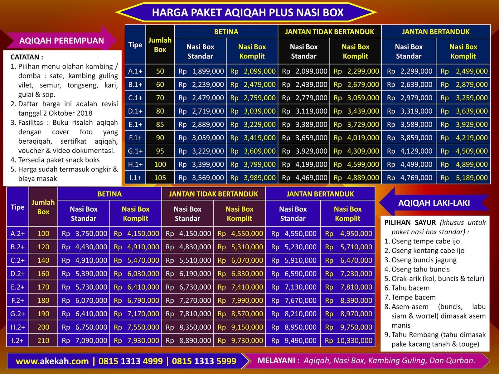 Harga Akikah & Catering Yang Murah Untuk Anak Laki-Laki Wilayah Bogor Jawa Barat