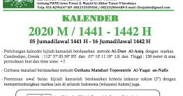 Download Kalender Hijriyah dan Masehi PWNU Jawa Timur 2020 ...