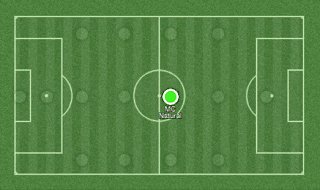 Player Positioning Central Midfielder