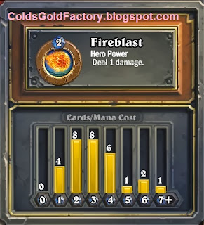 Hearthstone Starter Deck Build for Mage Deck