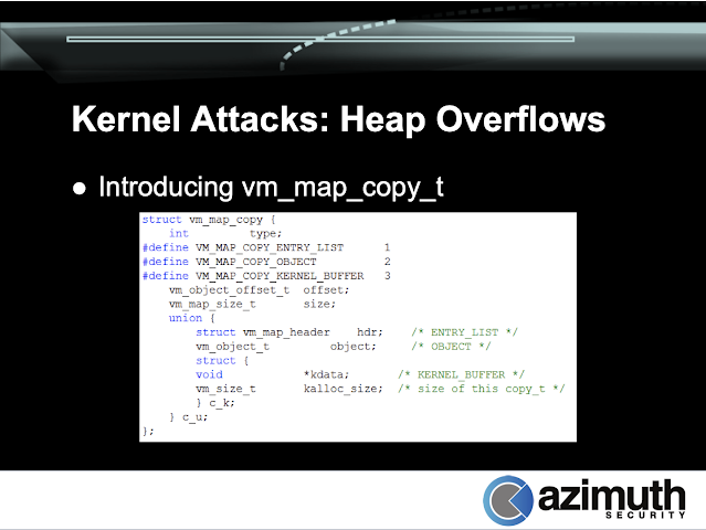 A slide from an Azimuth presentation introducing the use of vm_map_copy_t in iOS kernel heap overflow attacks.
