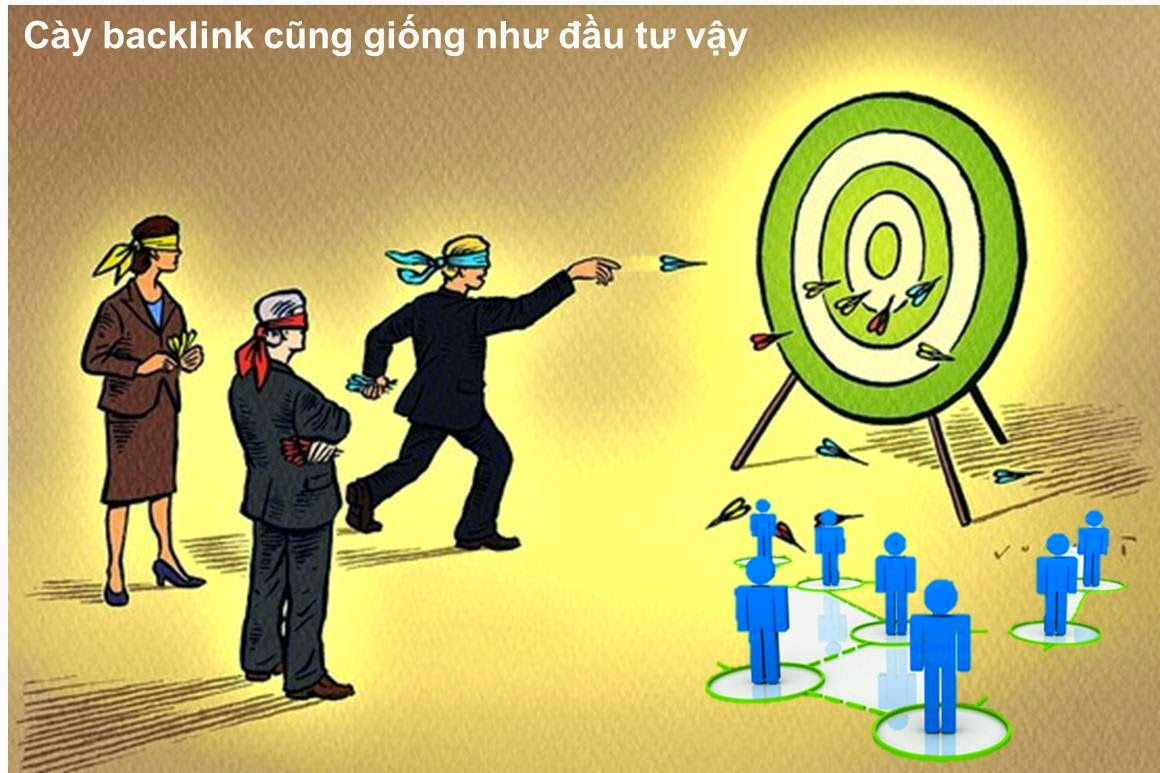 cày backlink