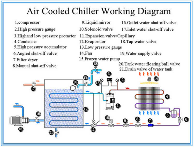 Sonoff TH also Data cooling center likewise Air Handler Wiring Diagram moreover adpnow furthermore Wiring Diagram For Furnace 3 Phase Contactor. on ac unit schematic diagram