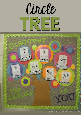 Pinterest Idea for your classroom! It's a tree made of circles and could be decorated in so many ways. This one showcases the Seven Habits! You might try making it your birthday tree!