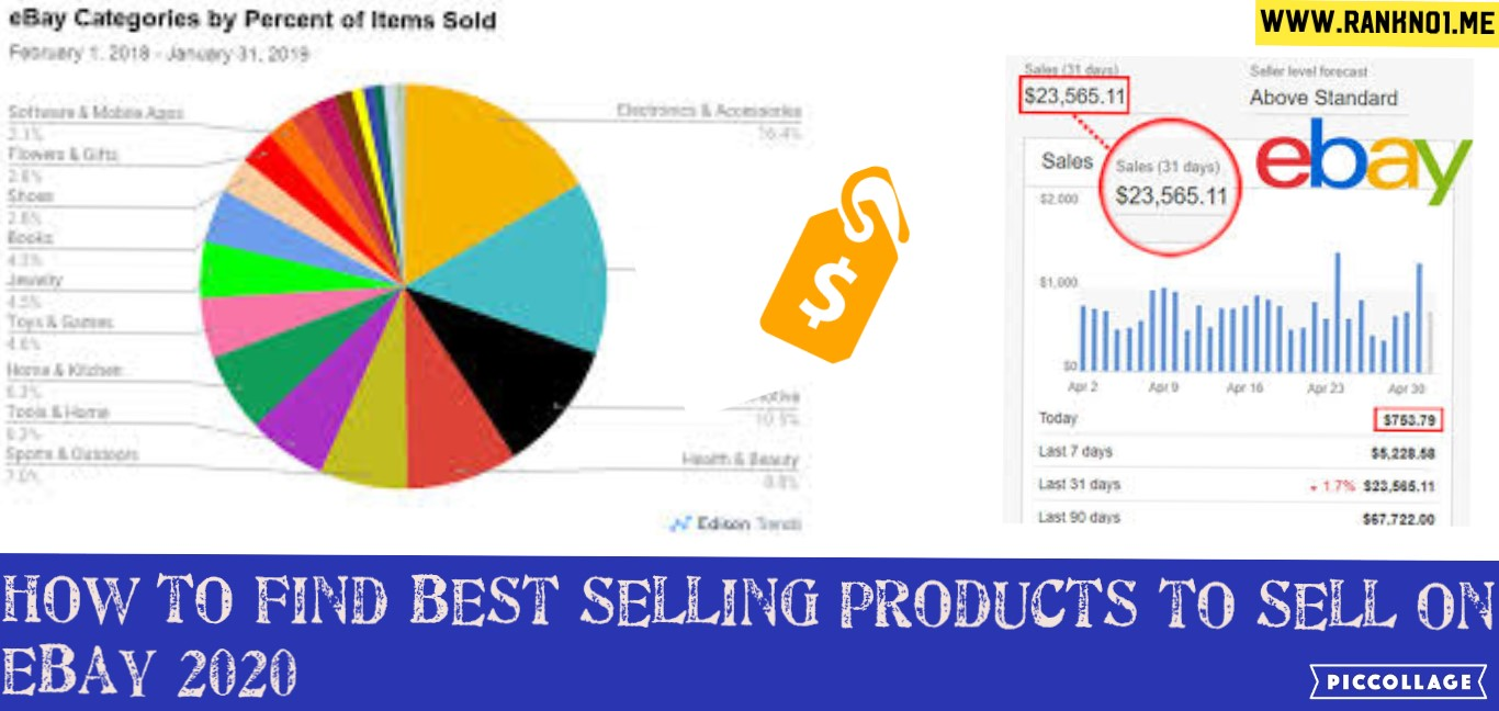 How To Find Best Selling Products To Sell On Ebay 2020