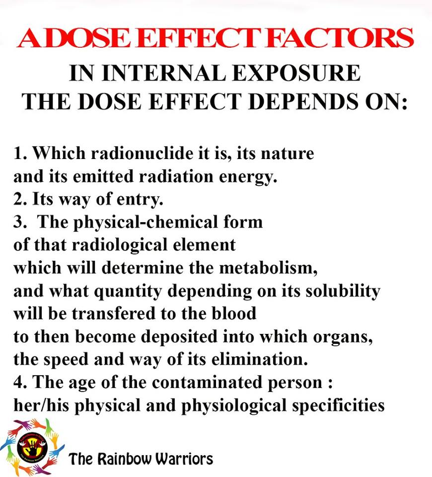 Dr  Blaylock MD - How To Protect Yourself From Nuclear
