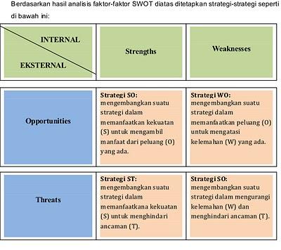 Contoh Makalah Analisa Swot Contoh Judul Karya Tulis Ilmiah Dalam Bentuk Makalah Explanation For Manajemen Keperawatan