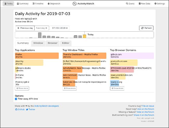 """إحصائيات """"النشاط اليومي"""" في تطبيق ActivityWatch."""