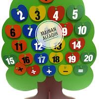 Mainan Kayu: Pohon Angka