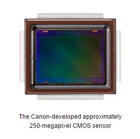 Canon develops APS-H-size CMOS sensor with approximately 250 MP