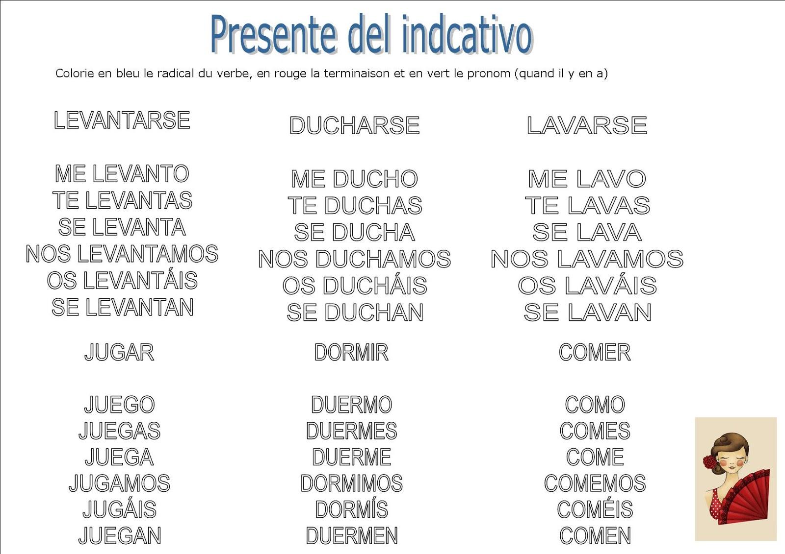 Todos Adictos Al Espanol Exercice Present De L Indicatif