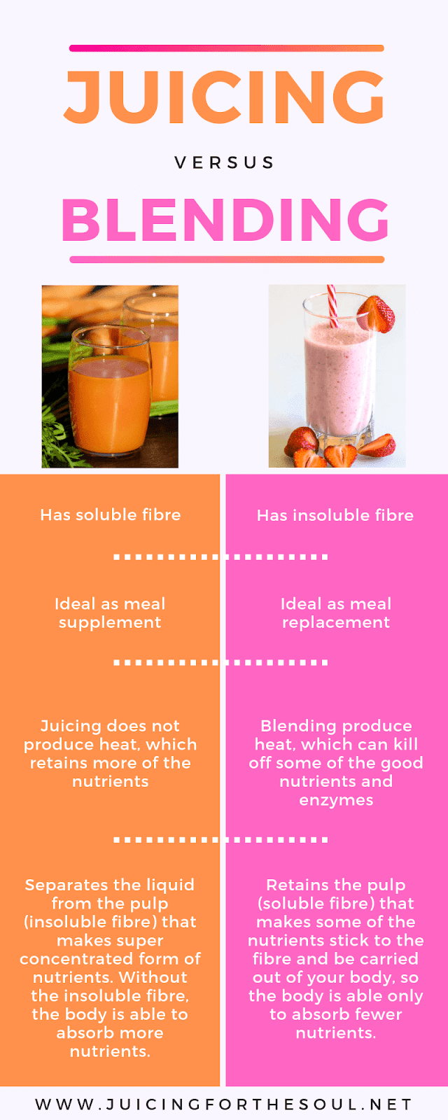 juicing-blending-better-infographic-blog