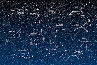 Signo zodiacal lunar