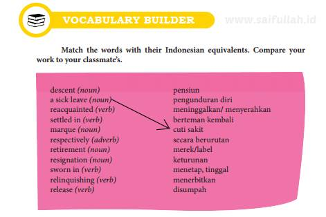 Kunci Jawaban Soal Bahasa Inggris Chapter 10 Halaman 133 Kelas 10 Vocabulary Builder