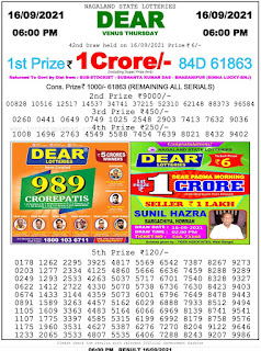Nagaland Lottery Result today 16.9.21