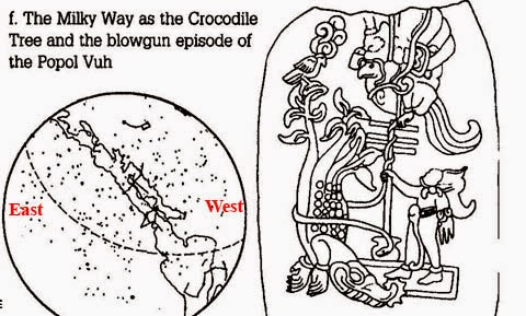 Wayki Wayki Blog: Flat Earth, Galactic Centre, and Ancient