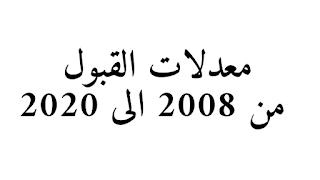 معدلات القبول من سنة 2008 الى 2020 جميع الشعب