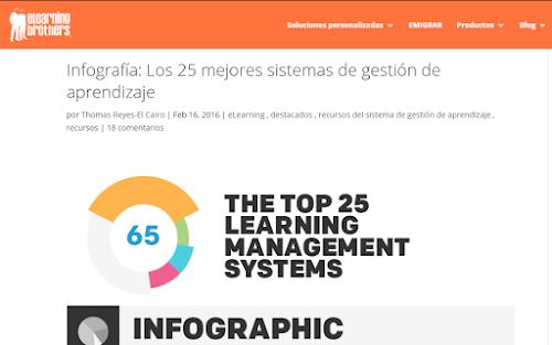 8a1c405d0bca3 UBerisation ... The Top 25 Learning Management Systems. Los 25 mejores  sistemas de gestión de aprendizaje   Infographic .