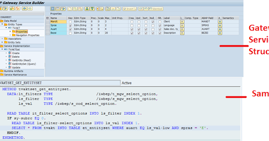 ABAP Unit Test for Odata Services