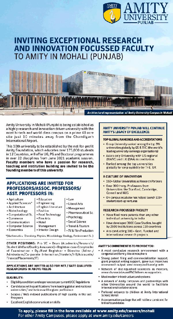AMITY Mohali Biotech/Life Sciences Faculty Jobs 2021