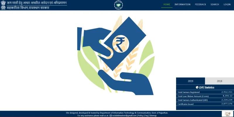राजस्थान कर्ज माफी लिस्ट 2021: ऑनलाइन (Kisan Karj Mafi List) जिलेवार सूची | सरकारी योजनाएँ