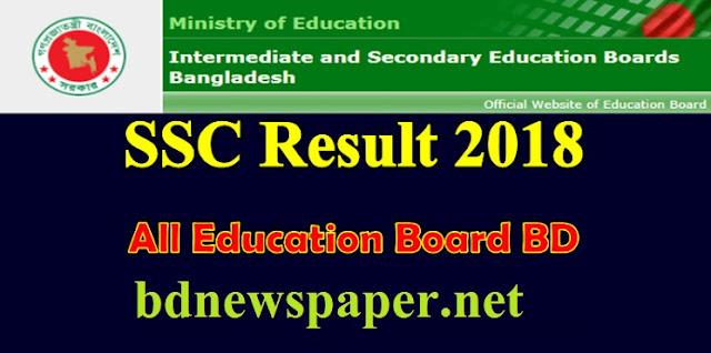 SSC Result 2018