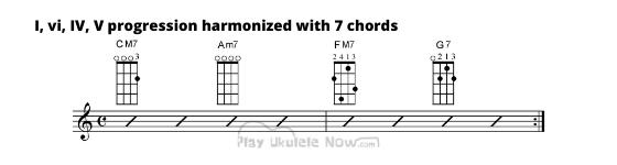 I, vi, IV, V harmonized with 7 chords