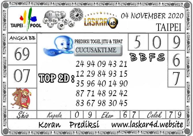 Prediksi Togel TAIPEI LASKAR4D 04 NOVEMBER 2020