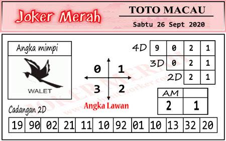 Prediksi Joker Merah Macau Sabtu 26 September 2020