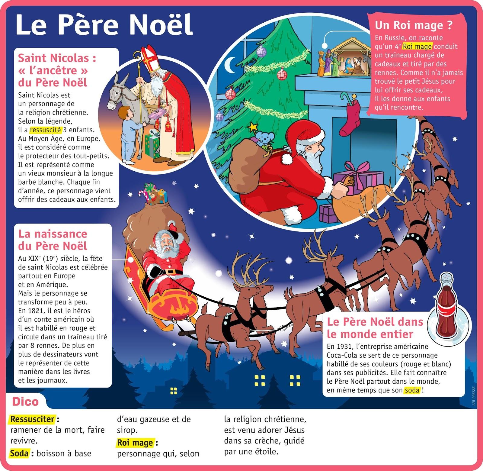 Tics En Fle Noël Quelques Activités