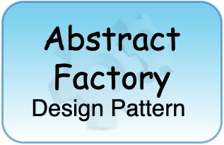 Abstract Factory Design Pattern Tutorial in Java