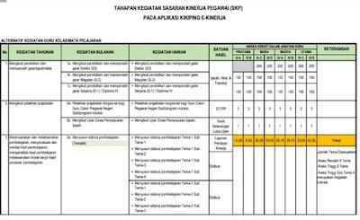 Pdf Tahapan SKP Panduan Untuk Guru