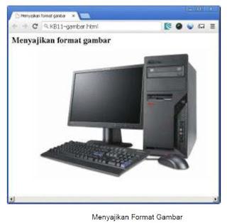 Cara Memberi Keterangan Gambar pada HTML