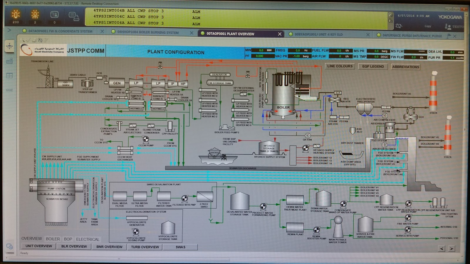Power Plant Layout and Configuration (Thermal PP) - PAKTECHPOINT